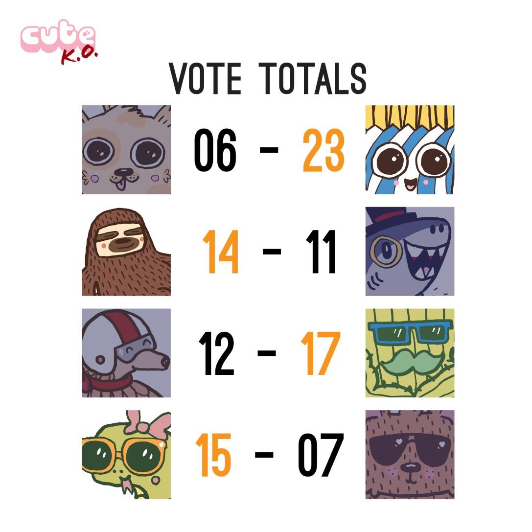 05-Votes01