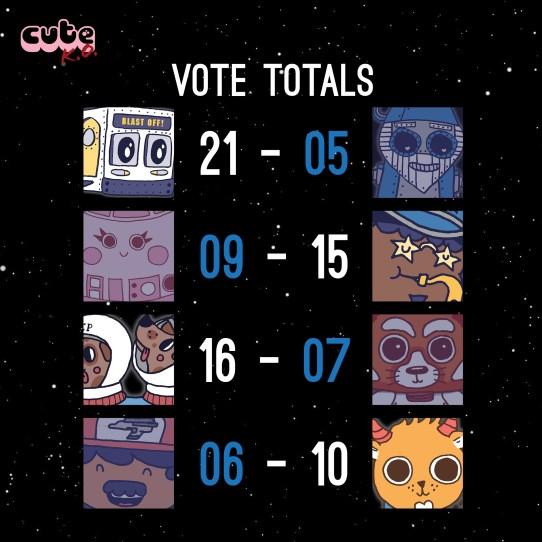 06-VoteTotals01