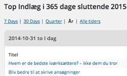 Top 365