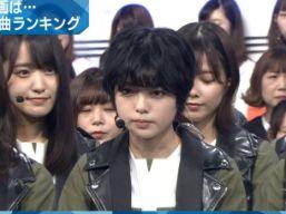 欅坂46(元メンバー含む)の最年少・最年長メンバー