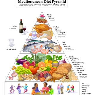 May is International Mediterranean Diet Month