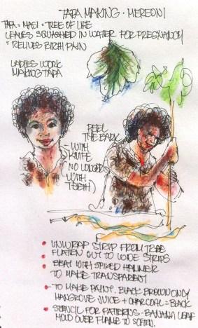 Sketched during Tapa making