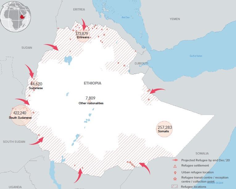 Ethiopia refugees