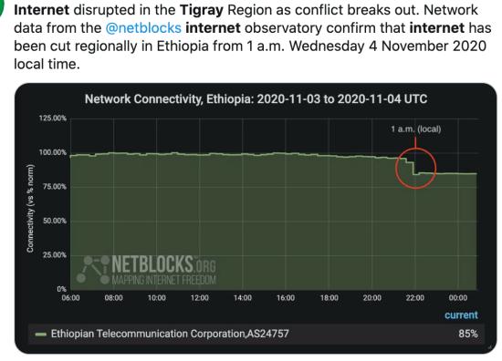 Internet access Tigray