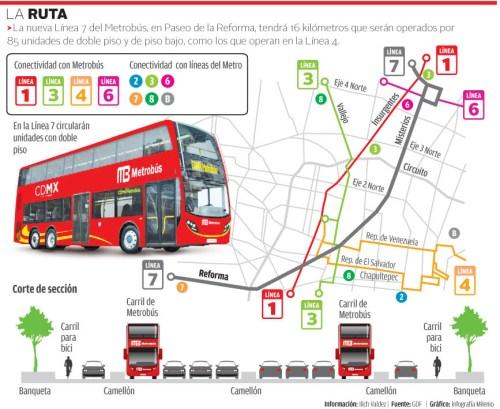 El primer accidente del metrobus de dos pisos
