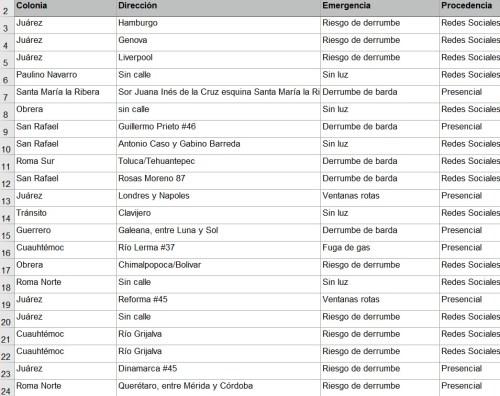 Riesgo de Derrumbe, Delegación Cuauhtémoc, Derrumbes Cuauhtémoc, Sismo, Cuauhtémoc, Derrumbes