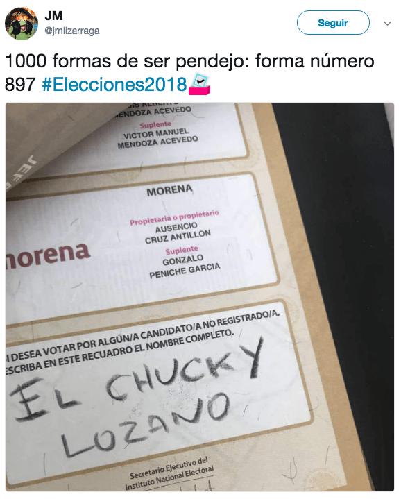Elecciones México 2018 Voto por Otros Candidatod