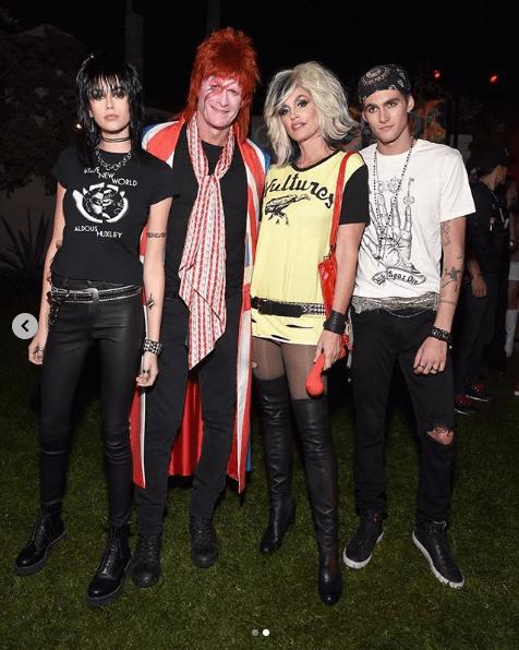Disfraces de famosos en Halloween 2018