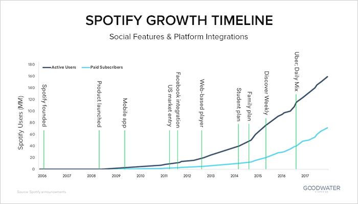 Hatsune Miku y Spotify: Musica de Inteligencia Artificial