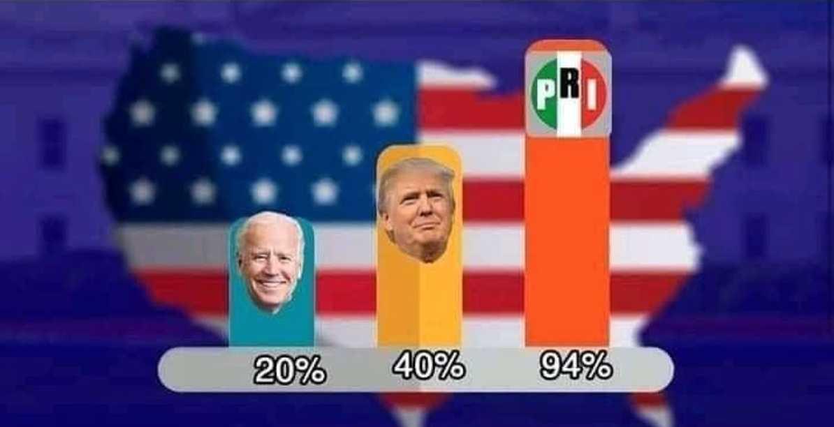 Meme del PRI en las elecciones de Estados Unidos