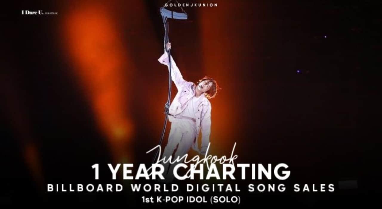 jungkook billboard bts records euphoria
