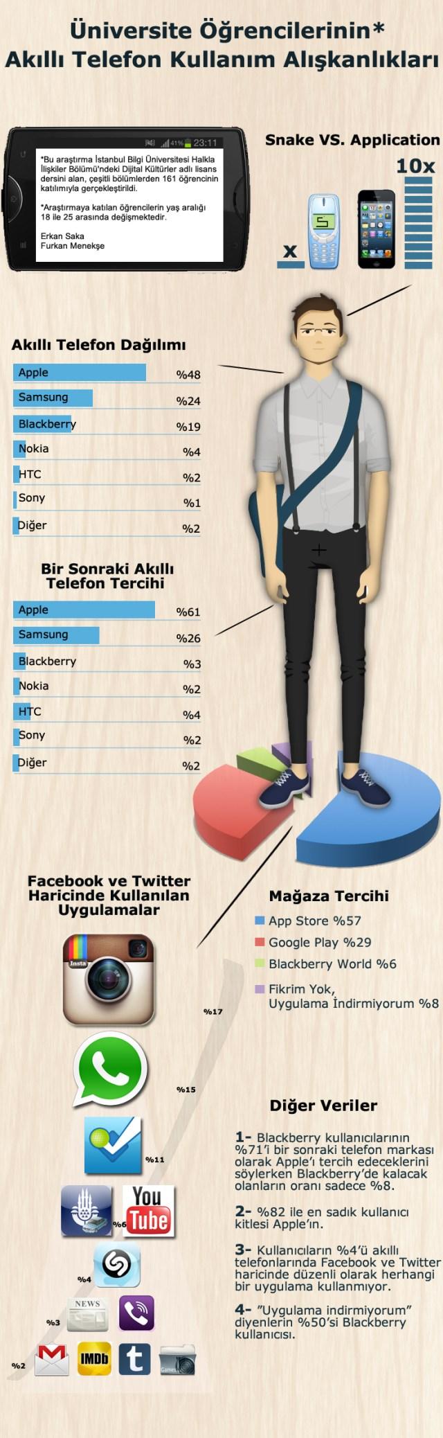 infografik204