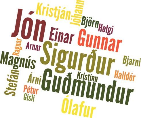 Islanda 2015 – Calarsi nella parte, cominciando dai nomi