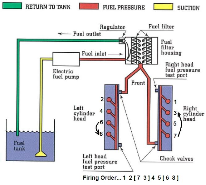 gm delphi fuel pump wiring diagram gm auto parts catalog. Black Bedroom Furniture Sets. Home Design Ideas