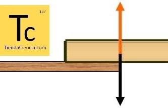 bibliografía libros fisica