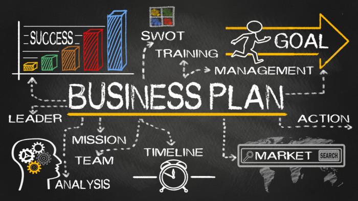 Business plan. Punti base per la redazione di un ottimo BP