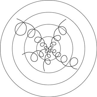 Иллюстрация из книги К. Уилбера «Интегральная духовность»