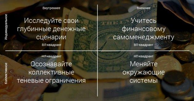 money-aqal-3