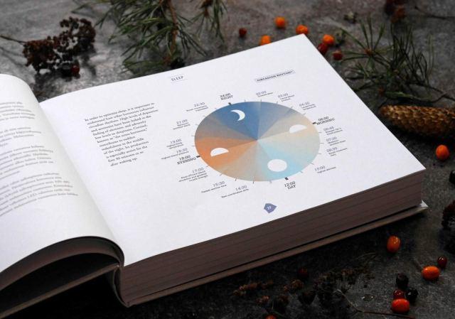 Английское издание книги «Биохакинг»