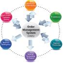Ordrestyring