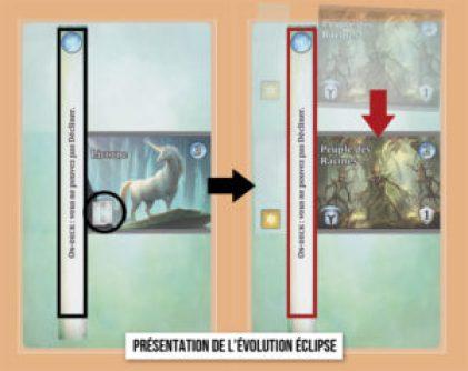 Evolution éclipse