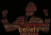 psikologi kepribadian, pengertian psikologi, pembagian psikologi