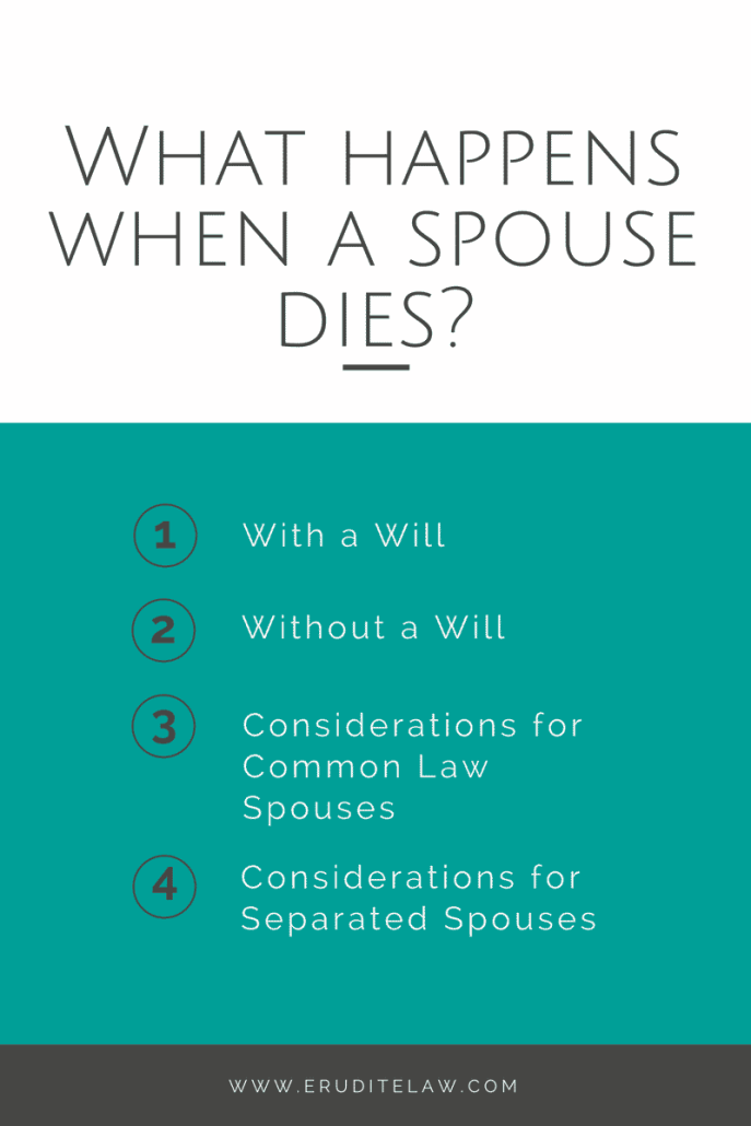 Erudite law blog when a spouse dies individuals are often left unsure of their rights whether there is a will and you have been left with nothing or there was no will and solutioingenieria