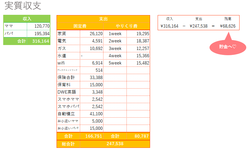 2019年4月家計簿2