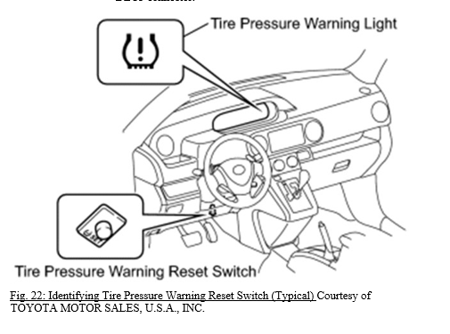 How to Reset/Relearn Toyota Camry TPMS Light?