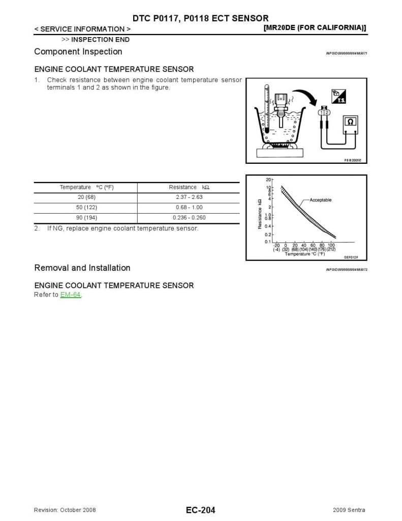 Nissan Dtc P0117  P0118 Ect Sensor