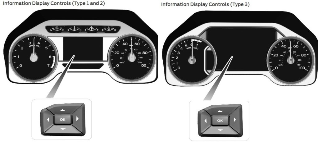 2017-2020 Ford F-250 Driver Information Display