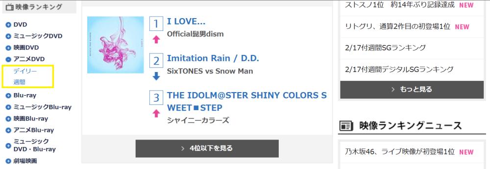 Oricon (5)
