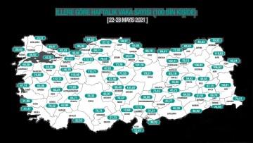 Erzincan'da vaka sayısı 83,18 oldu
