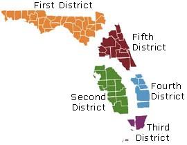 DCAs en Florida