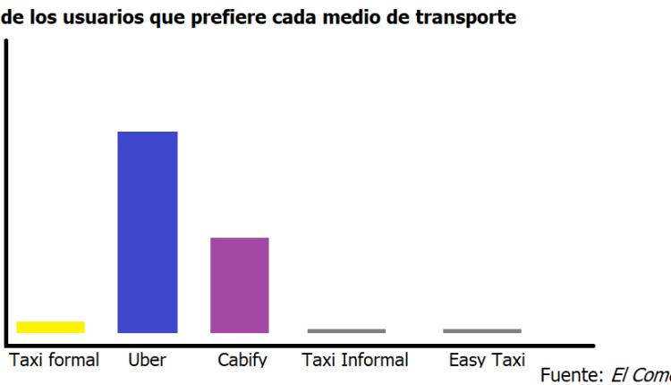 Taxi Uber editado