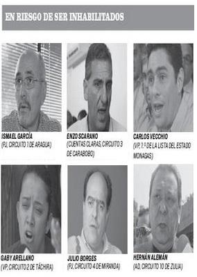 candidatos-MUD