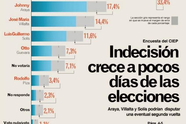 cr-polling