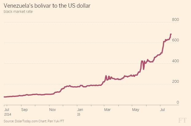 dollar-venezuela