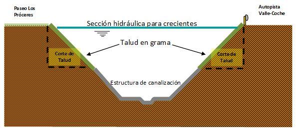 grafico-carretera