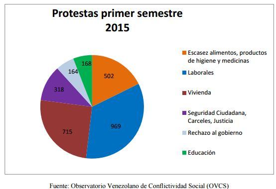 protestas-esquema