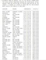 Alerta de tsunami por un sismo de magnitud 8.1 cerca de Nueva Zelanda