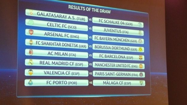 UEFA Champions League 2012-2013 Octavos Final
