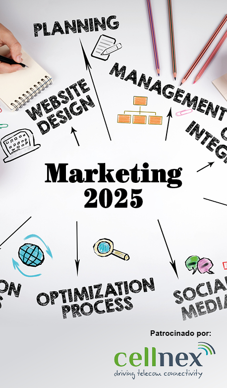 Marketing 2025