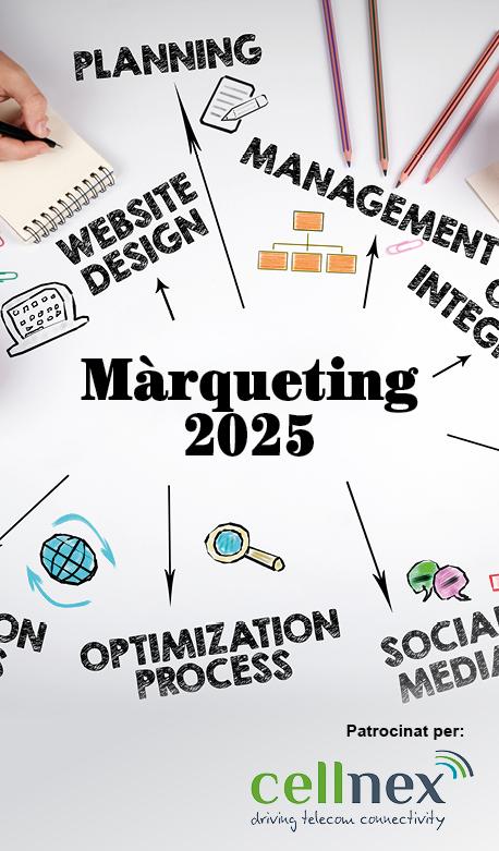 Màrqueting 2025
