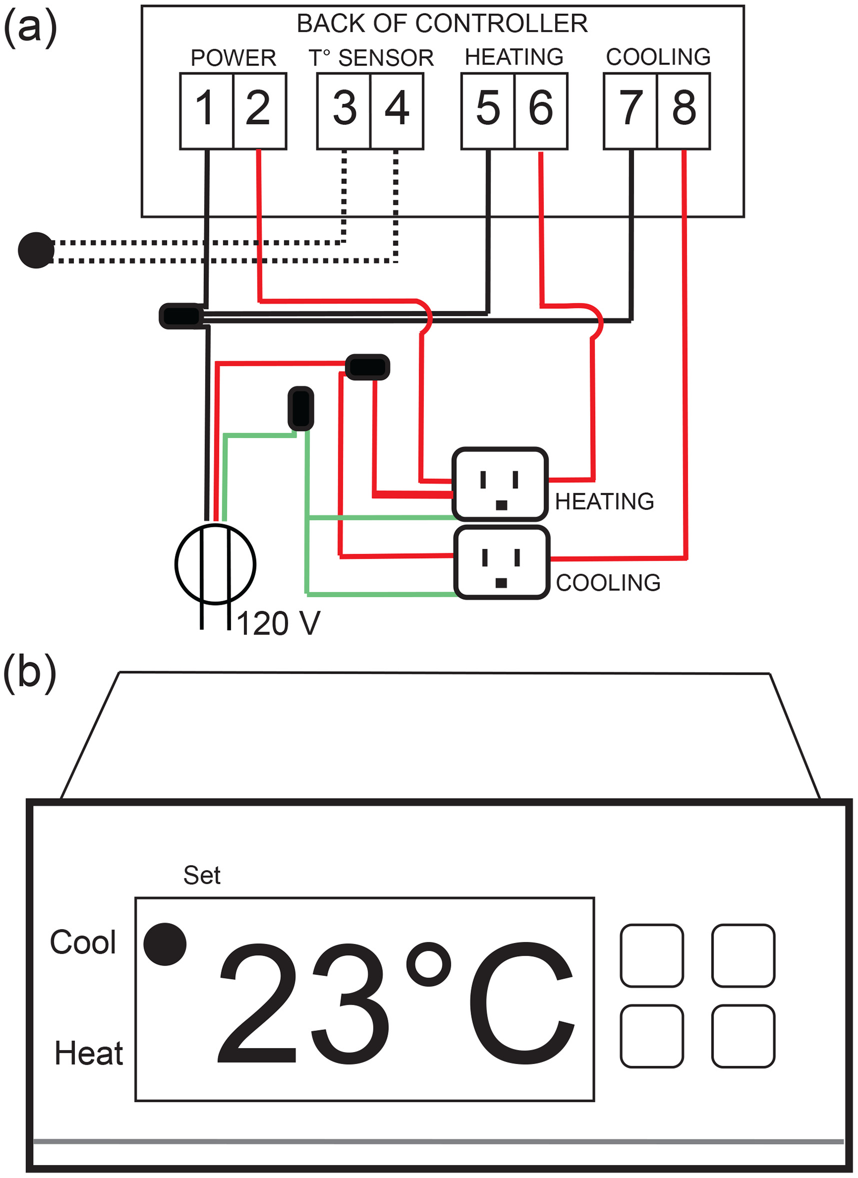 The Affordable Laboratory Of Climate Change Devices To