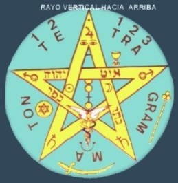 pentagrama13