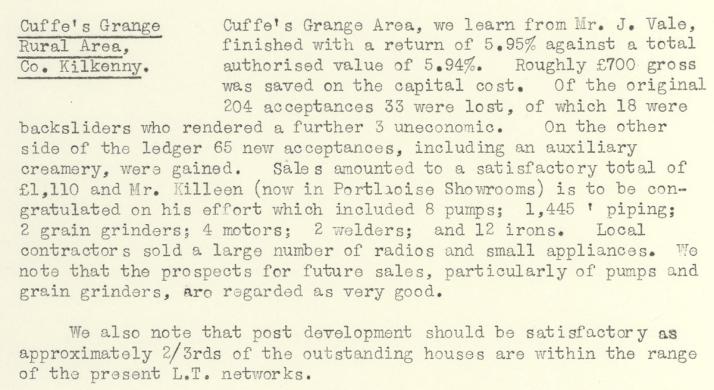 Cuffe's-Grange-R.E.O