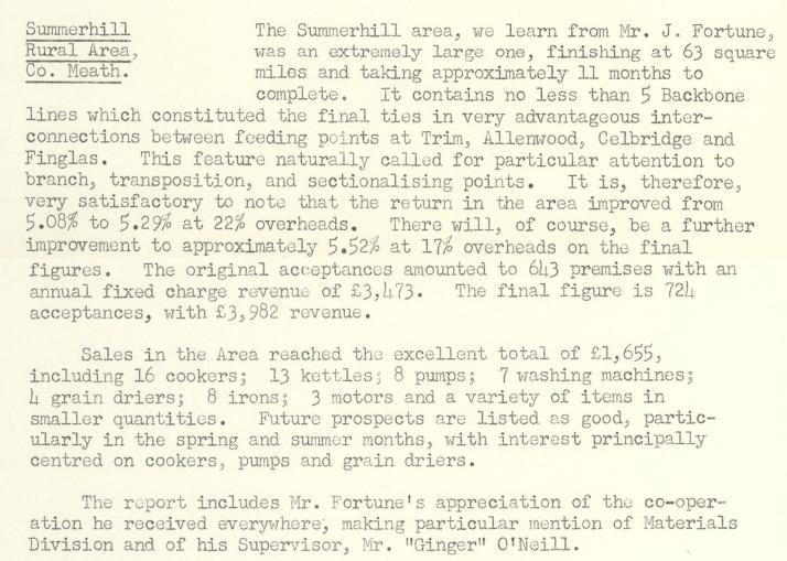 Summerhill-R.E.O