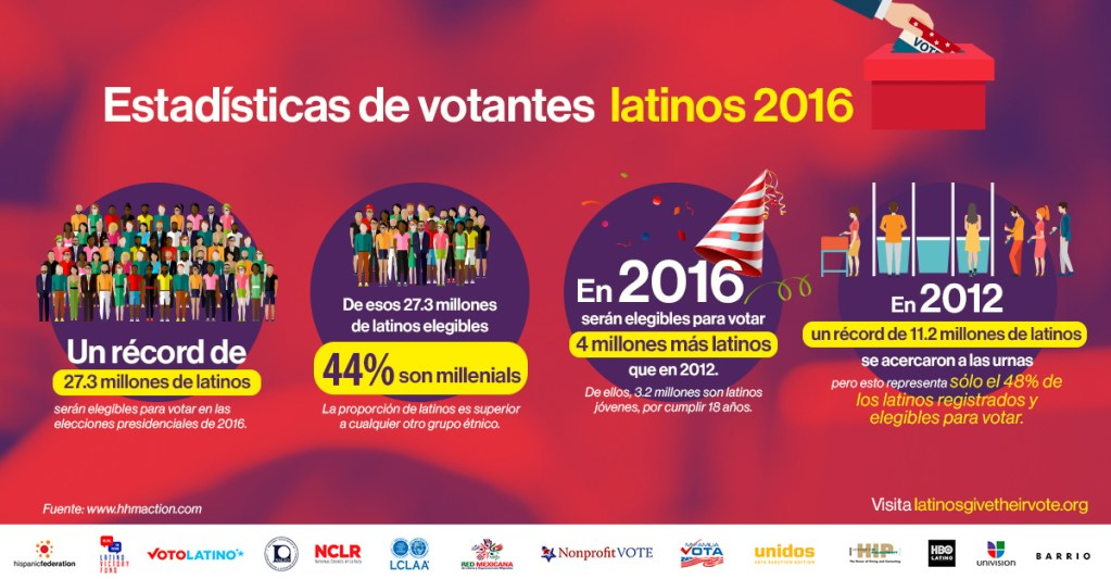 infografia-Hispanic-Heritage-1