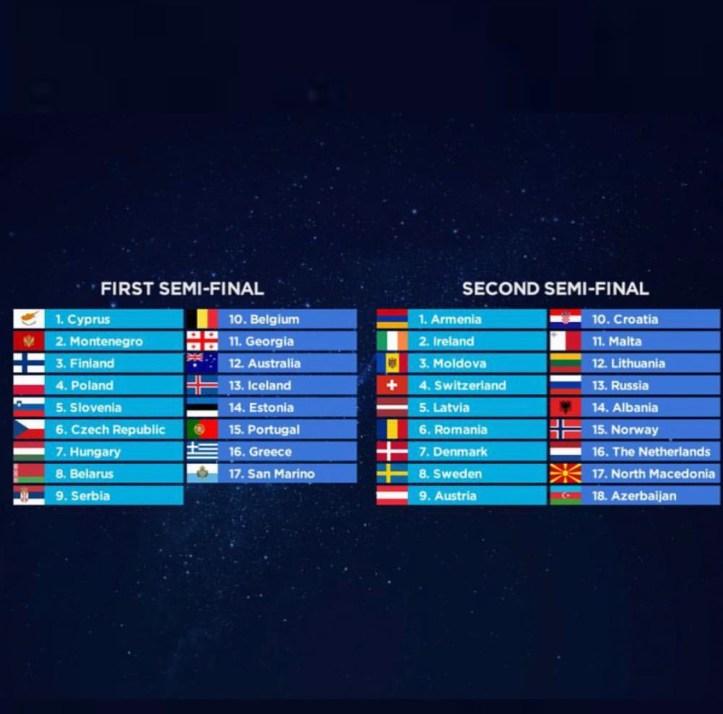 Startreihenfolge Semi Halbfinale ESC 2019 Eurovision Tel Aviv Israel